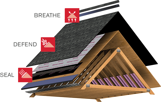 Master Roof Images